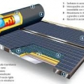 Pannelli Solari 5